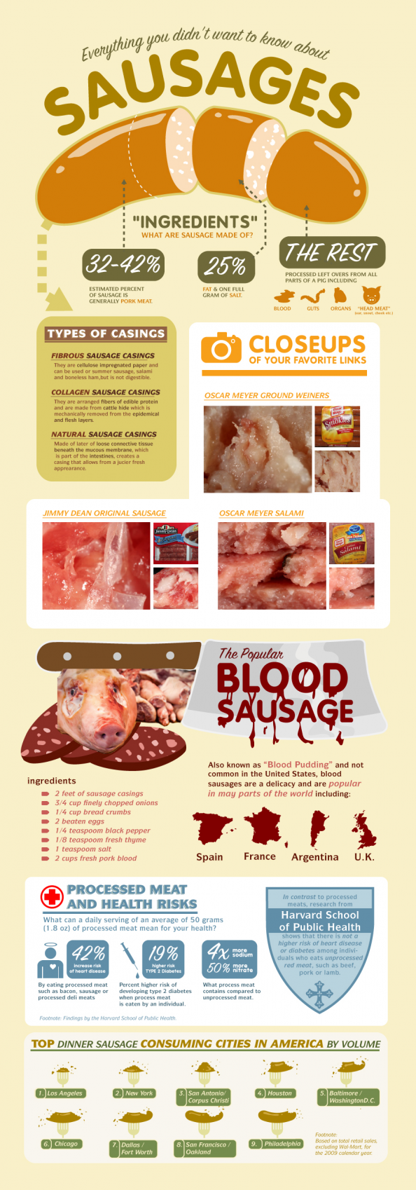 Everything You Didn't Want to Know About Sausages Infographic