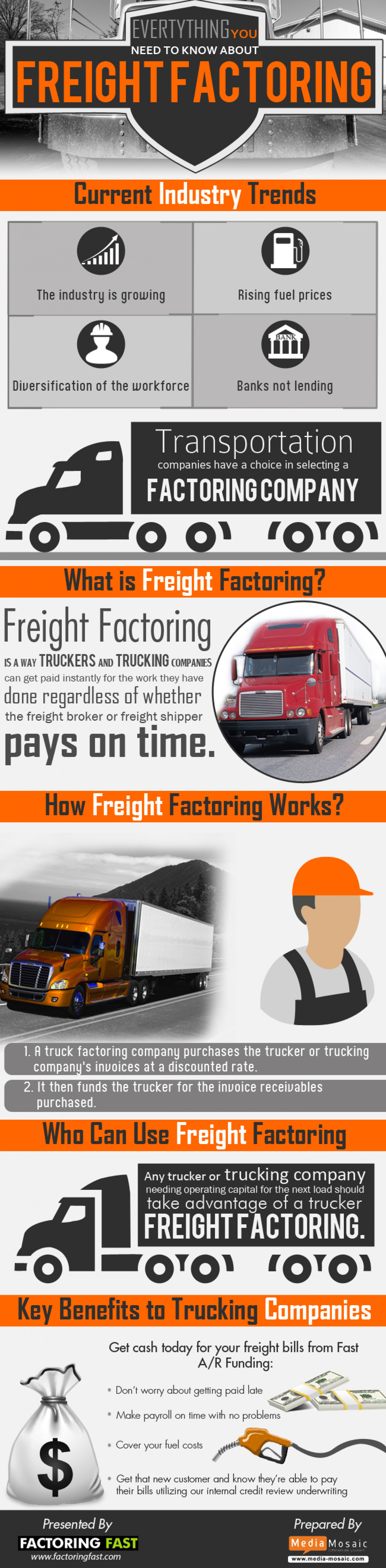 Everything You Need to Know About Freight Factoring Infographic