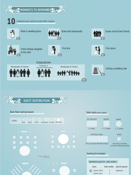 Everything you need to know about getting married in Croatia Infographic