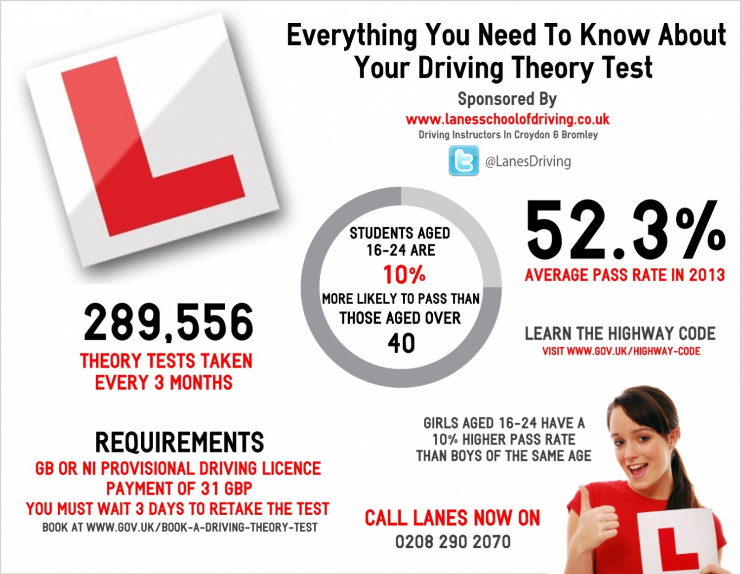 Everything You Need To Know About Your Driving Theory Test Infographic