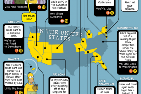 Everywhere The Simpsons Went  Infographic