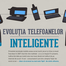 Evolutia telefoanelor inteligente Infographic