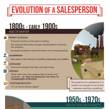 Evolution of a Salesperson Infographic
