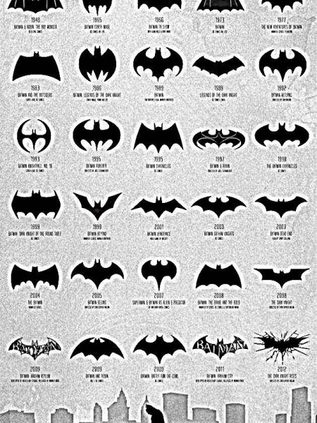Evolution of Batman logos Infographic
