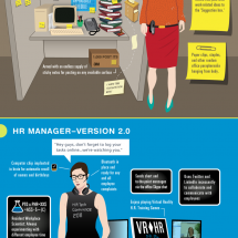 Evolution Of HR Infographic