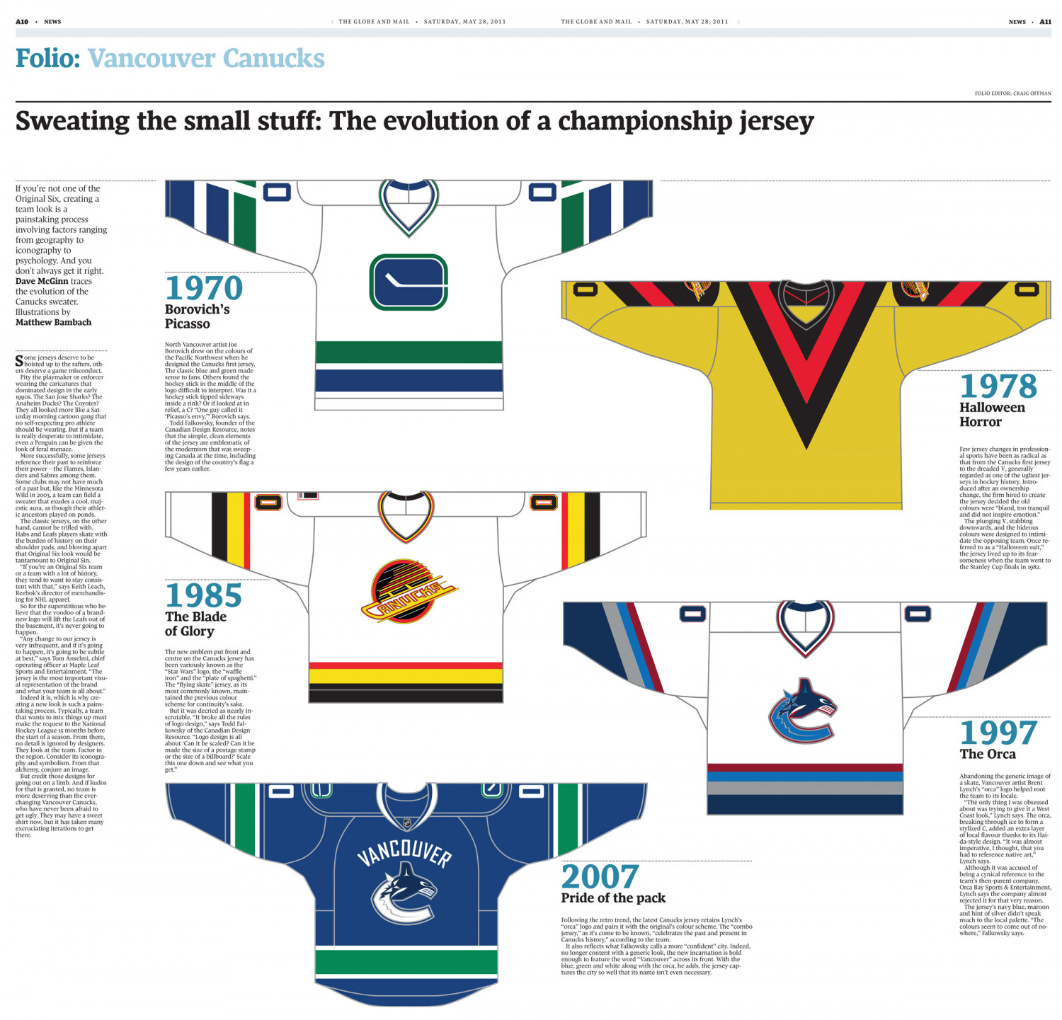Evolution of the Canucks jersey Infographic