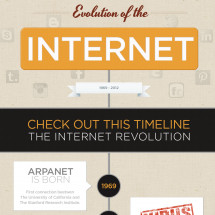 Evolution of the Internet Infographic