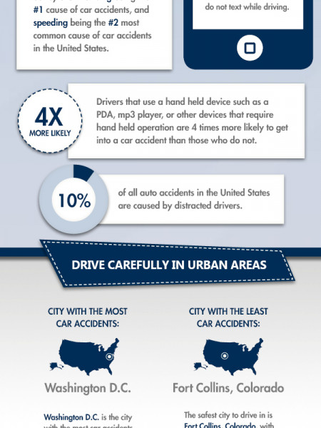 Example BuzzGraphic: Avoiding Auto Accidents Infographic