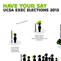 Exec Elections Infographic