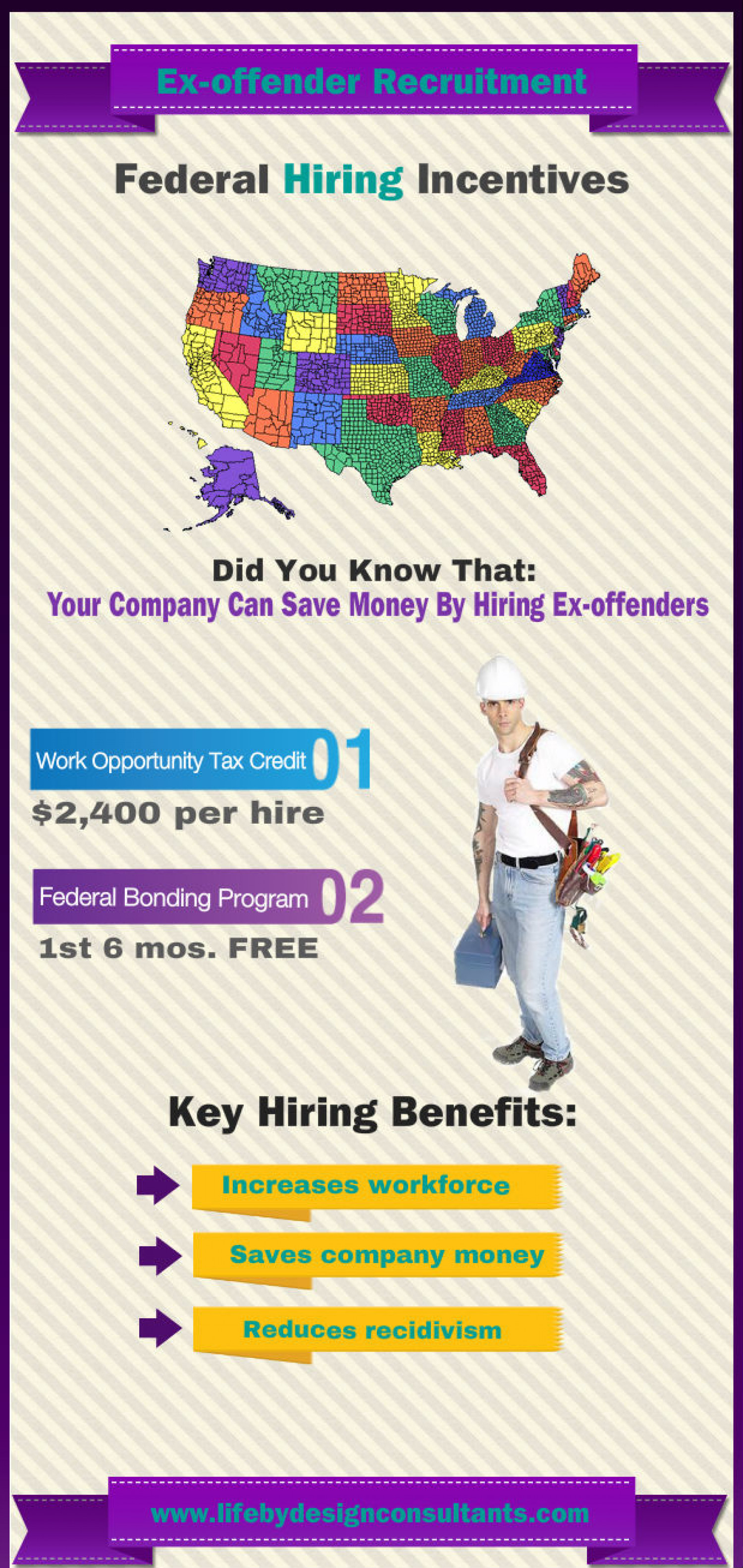 Ex-offender Recruitment Infographic