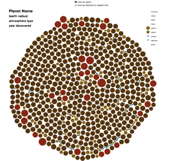 Exoplanets: an interactive version of XKCD 1071