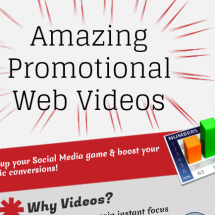 Explainer Videos Can Help Boost Conversions Infographic