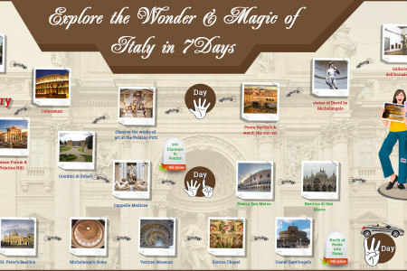 Explore Wonder & Magic of Italy in 7 Days Infographic