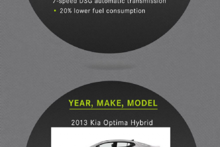 Exploring Efficiency: Today's Best, Greenest Cars Infographic