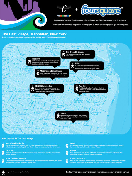 Exploring New York City with Foursquare Infographic