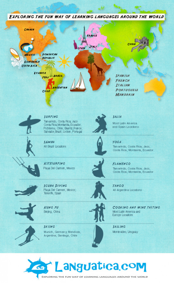 Exploring the fun way of learning languages around the world Infographic