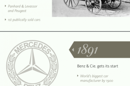 Exploring Your Car's European Roots  Infographic
