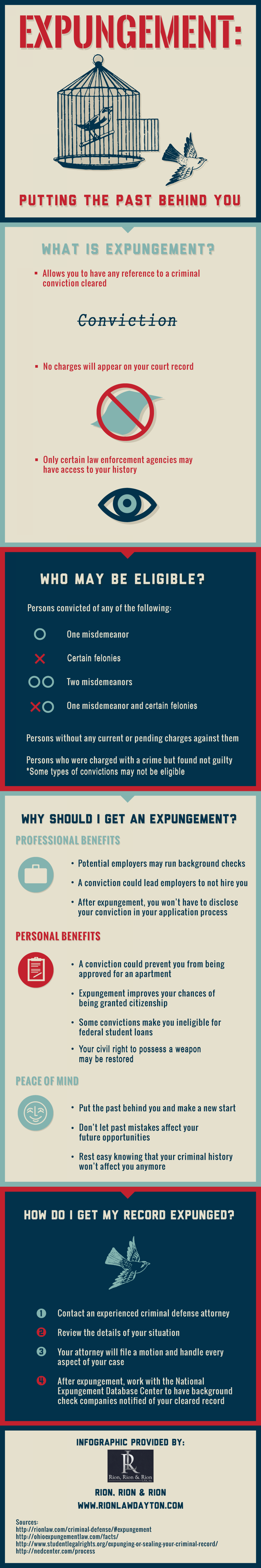 Expungement: Putting the Past Behind You Infographic