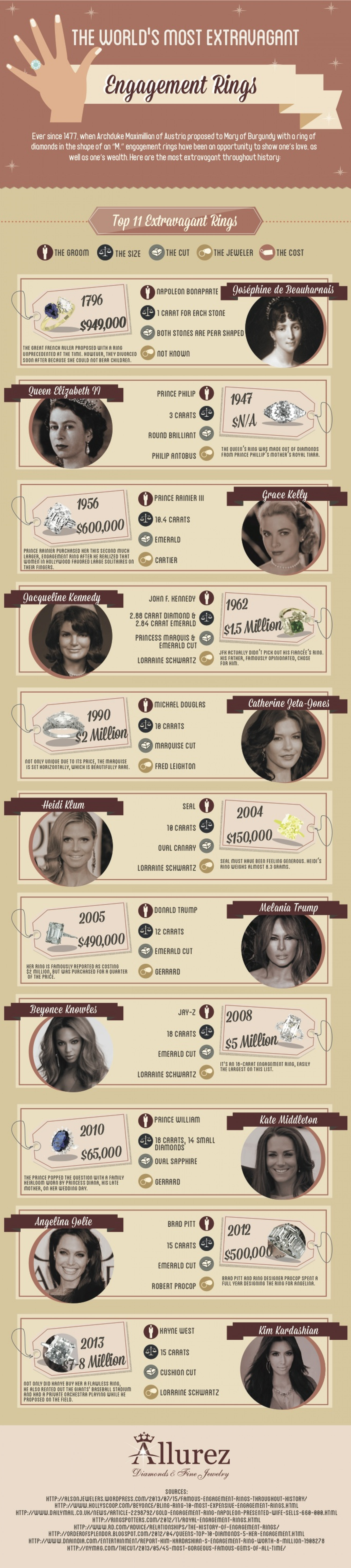 The World's Most Extravagant Engagement Rings Infographic