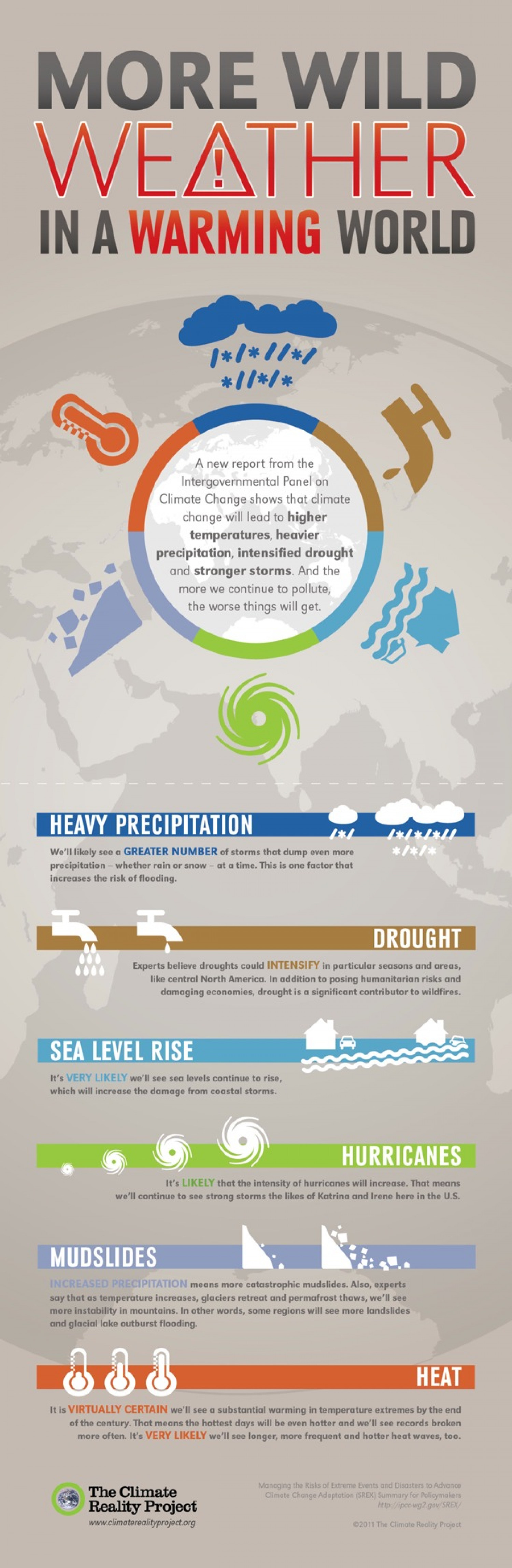 Extreme Weather: A Visual Guide Infographic