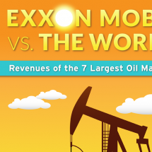 Exxon Mobil Vs. The World Infographic