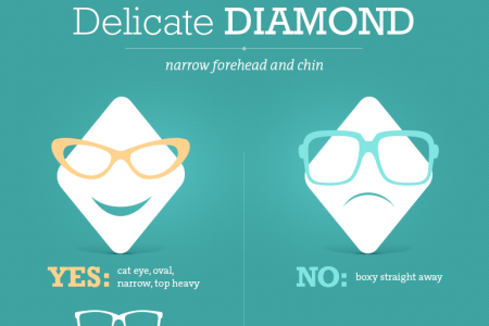 Eyeglass frames that match your face Infographic