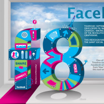 Facebbok 8 Infographic