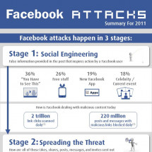 Facebook Attacks Infographic