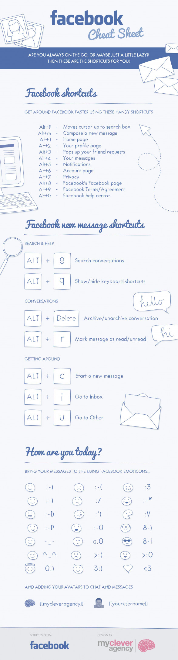 Facebook Cheat Sheet - Shortcuts