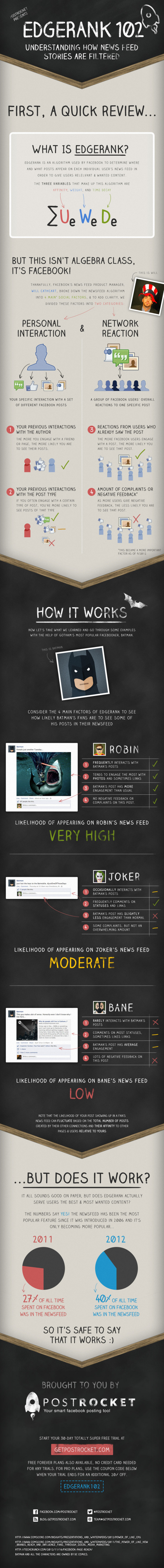 Facebook EdgeRank 102 - Understanding How News Feed Stories Are Filtered