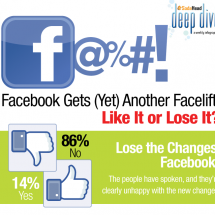 Facebook Facelift: Like It or Lose It? Infographic