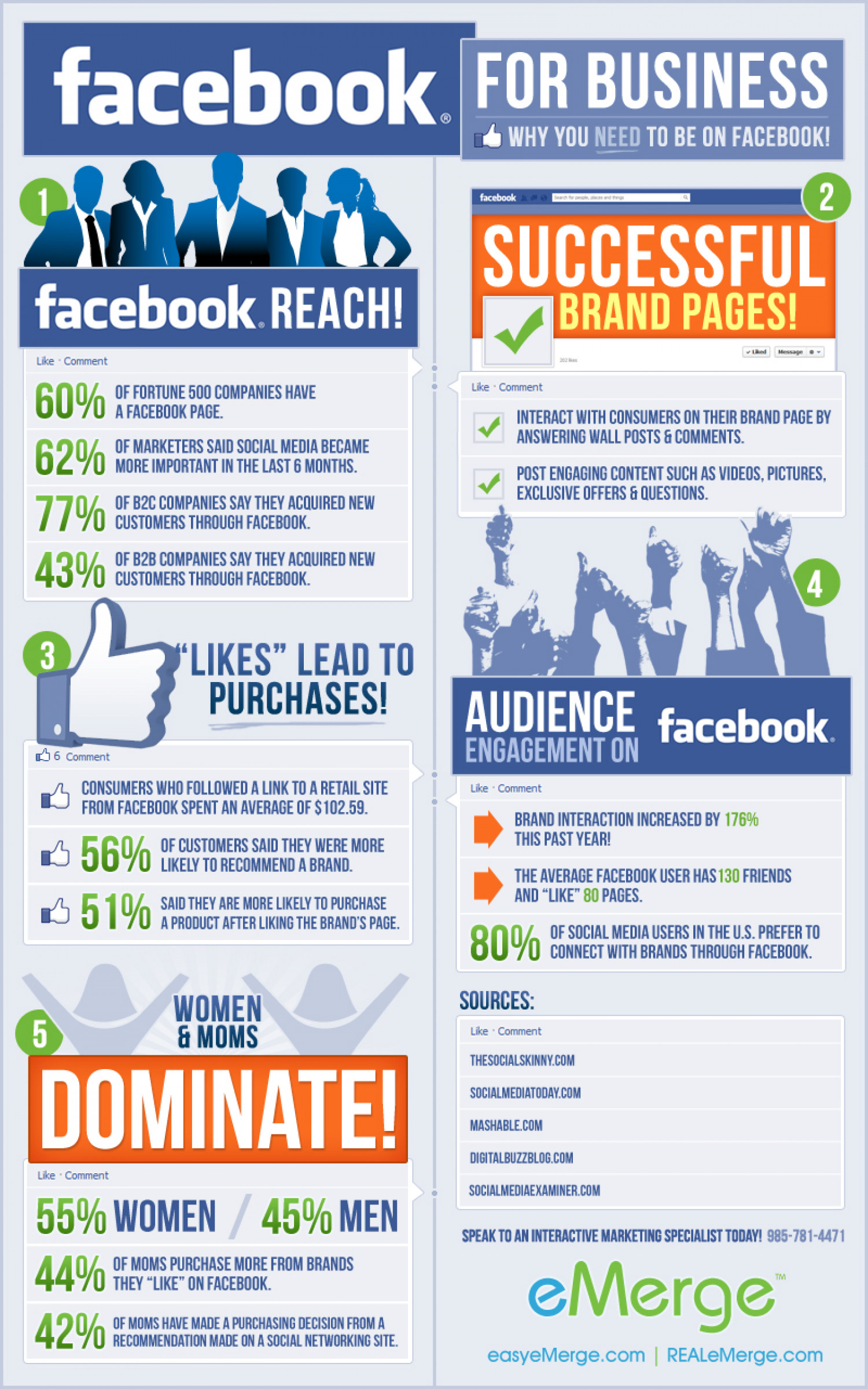 Facebook For Business Infographic