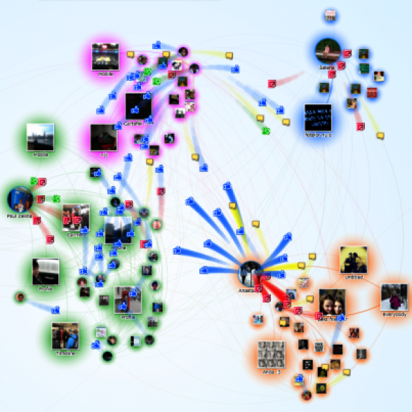 Facebook Graph Visualization