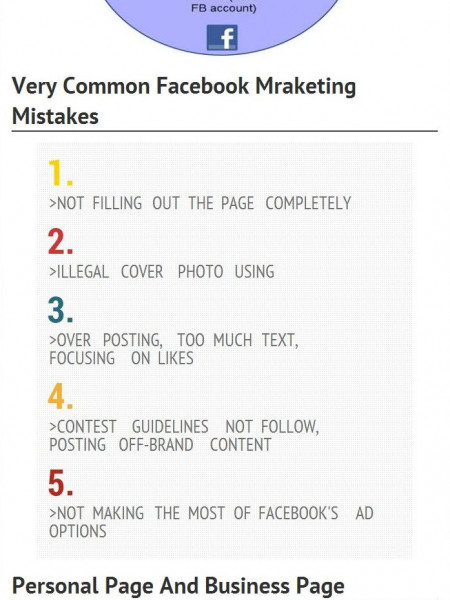 Facebook Help To Grow Business Infographic
