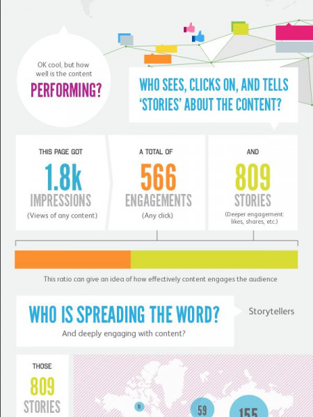 Facebook Insights of Zealouswebtechnologies Infographic