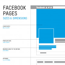 Facebook Pages - Sizes and Dimensions Infographic