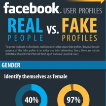 Facebook Real People vs. Fake Profiles Infographic