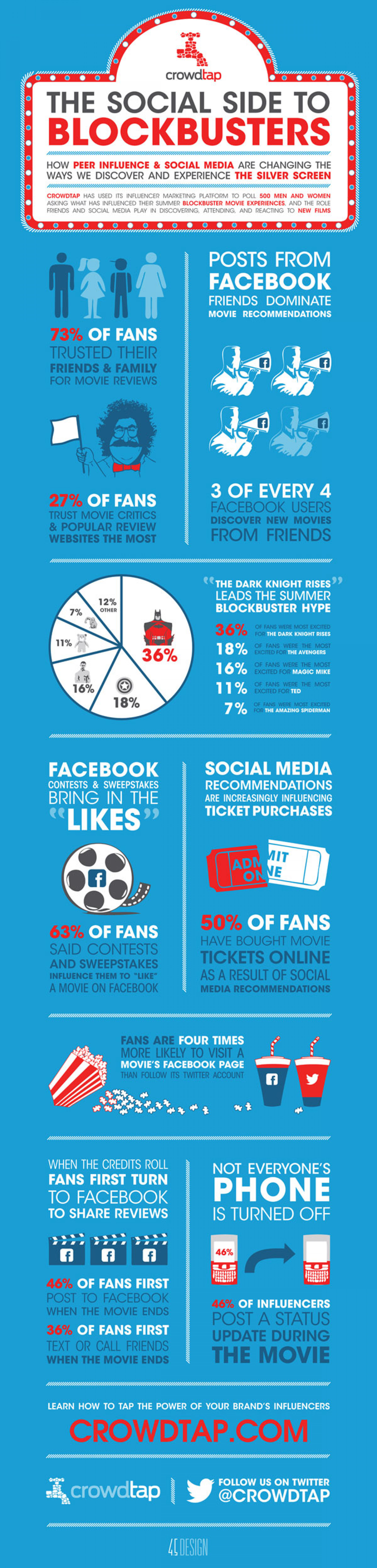 facebook social side  Infographic