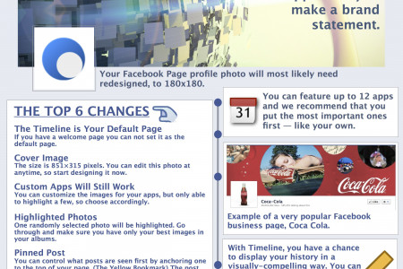 Facebook Timelime Infographic