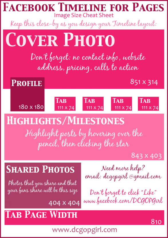 Facebook Timeline Image Cheat Sheet