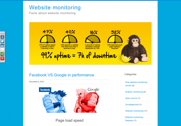 Facebook VS Google - Performance Infographic