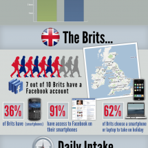 Facebook vs. Television  Infographic