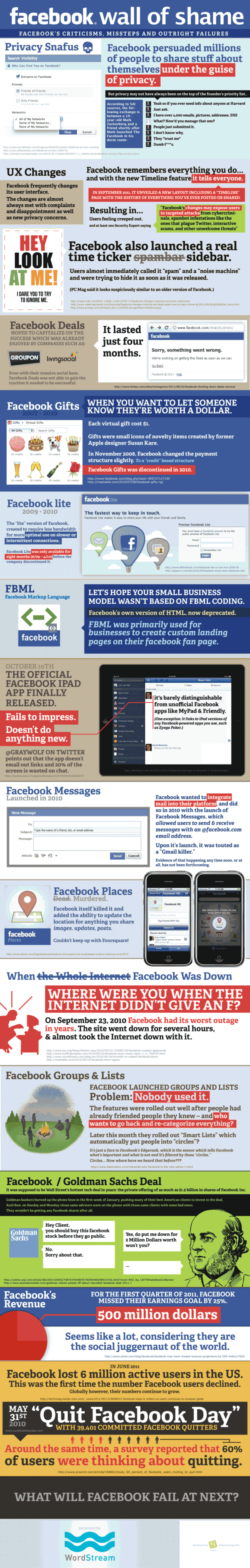 Facebook's Wall of Shame Infographic