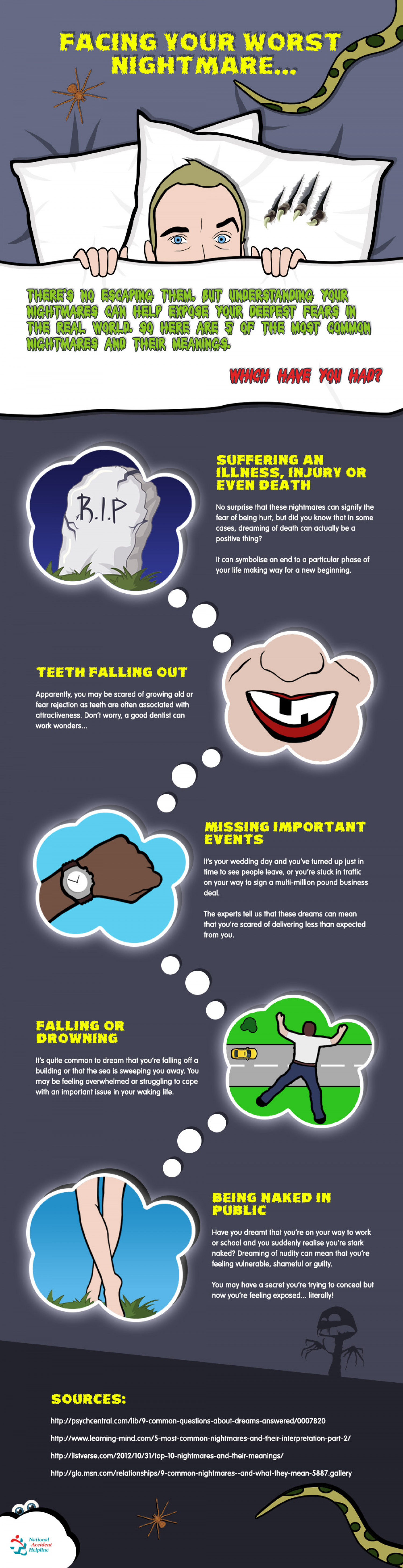 Facing Your Worst Nightmare Infographic