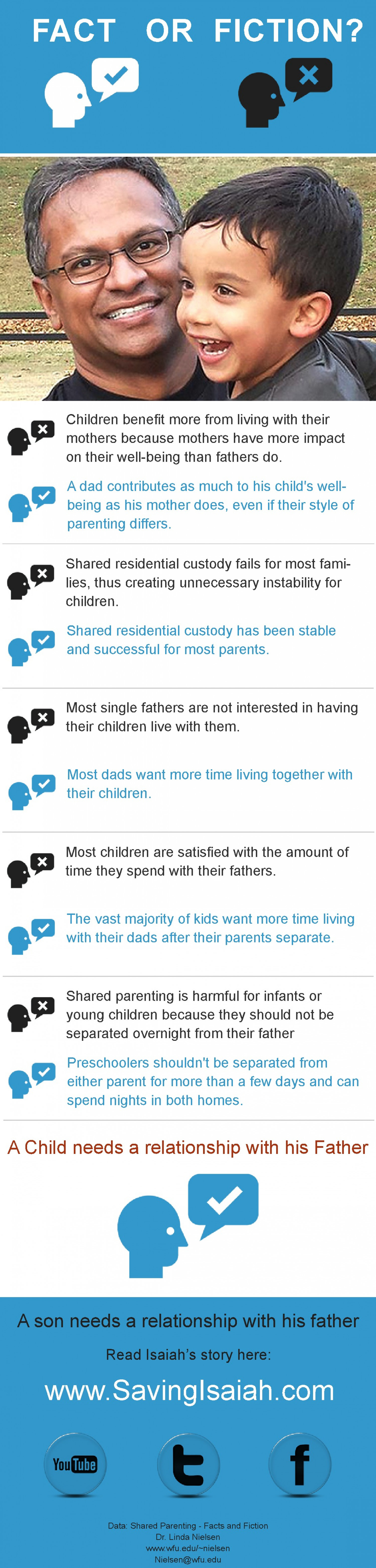Fact or Fiction: A Child Needs A Relationship With Their Father Infographic