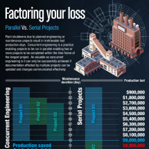 Factoring Your Loss Infographic