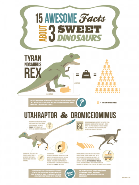 Facts About 3 Sweet Dinosaurs Infographic