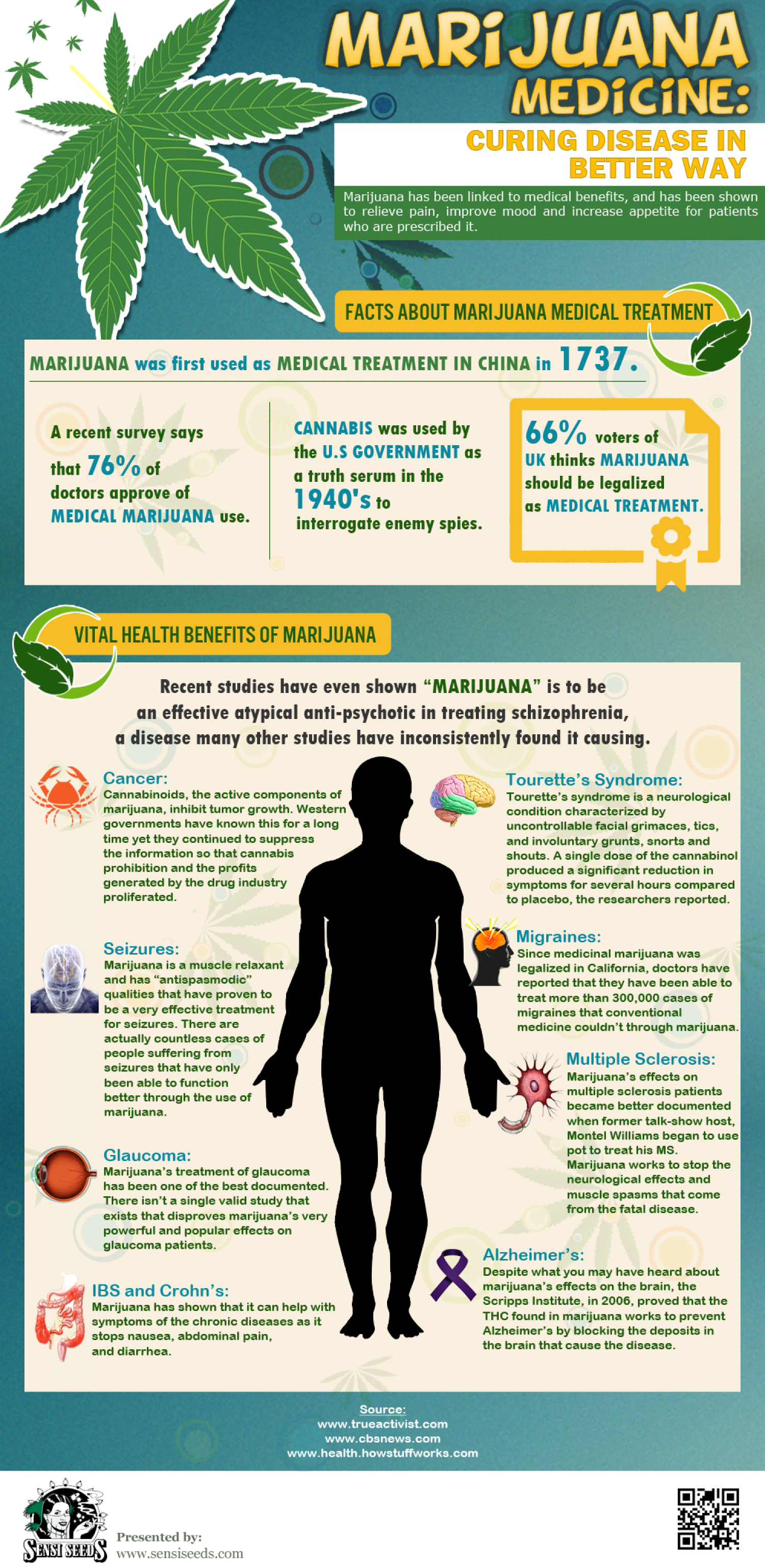 Marijuana Medicine: curing disease in a better way Infographic