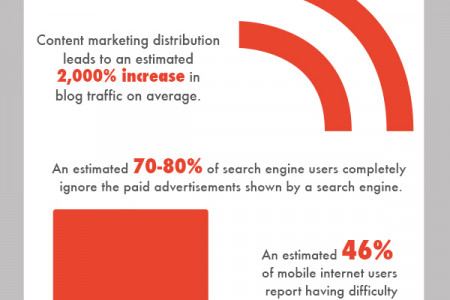 Facts About SEO Infographic