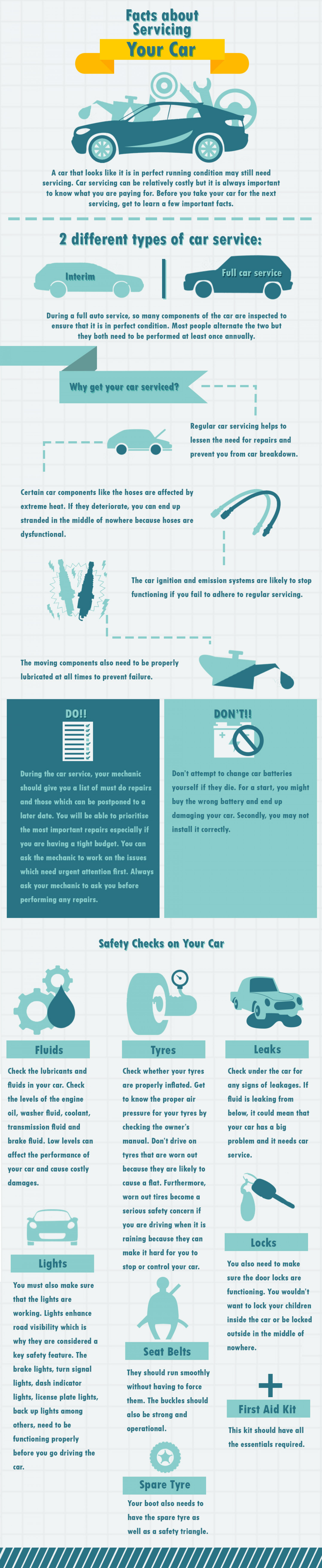 Facts about Servicing Your Car Infographic